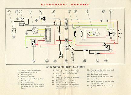 Alternator_schematic